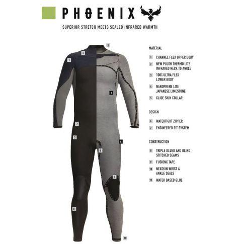 Phoenix X2 Materialübersicht